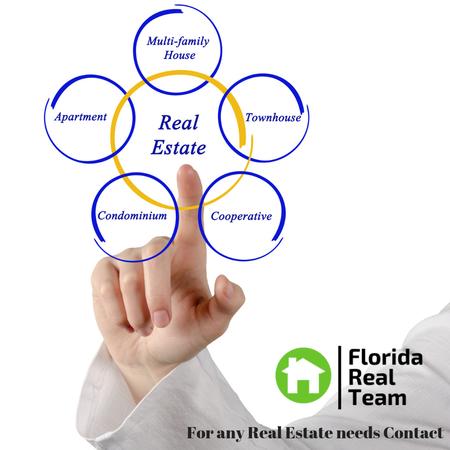 Florida Real Team