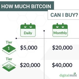 Image 2 | DigitalMint Bitcoin ATM Teller Window