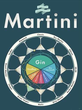Image 9 | Martini's On Main