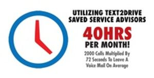 Utilizing TEXT2DRIVE Saved Service Advisors 40 HOURS PER MONTH!