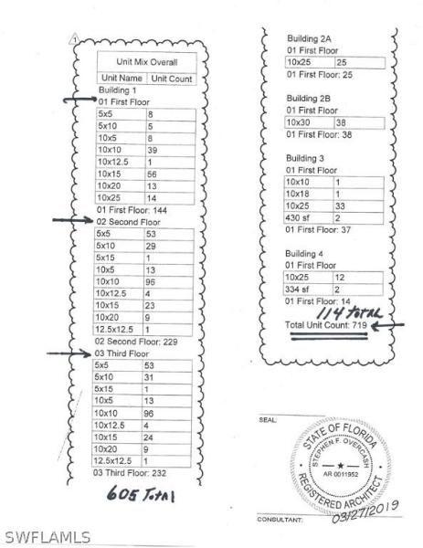 760 Ne 19th Pl, Cape Coral, Fl 33909