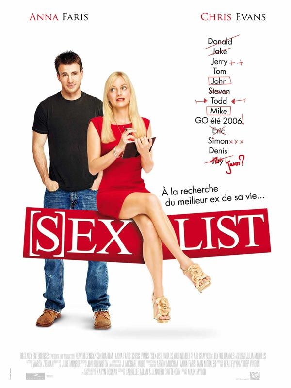 (S)ex List (What's your number) 2011 FRENCH HDLight1080p AVC AAC