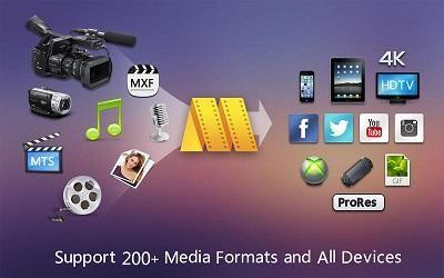 [MAC] Video Editor MovieMator Pro 2.2.2 MacOSX - ENG