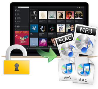 Sidify Music Converter v1.1.7 - ITA