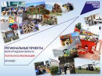 В волгоградском регионе подвели итоги реализации национальных проектов за 2019-2020 годы