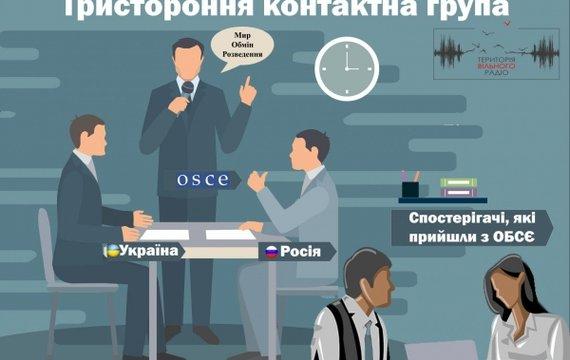 «Представителей ОРДЛО» вышибли из Минска