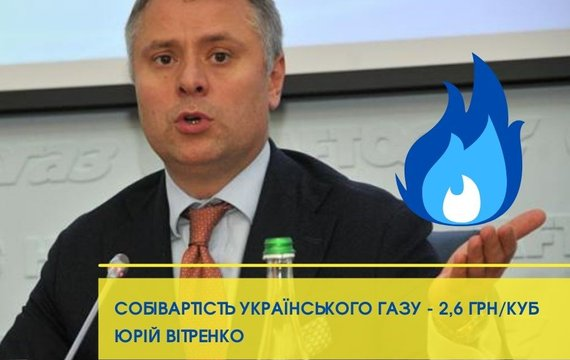 Собівартість українського газу 2,6 грн/куб