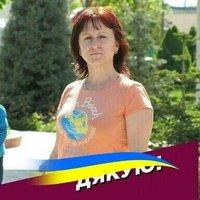 Оксана Антонюк