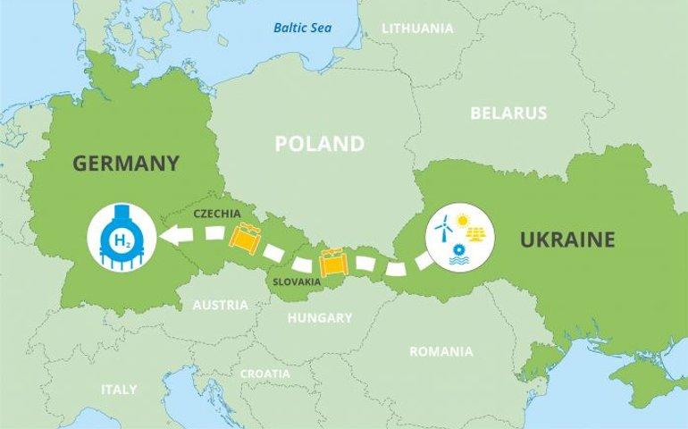 Альтернатива газу: Україна, Словаччина, Чехія та Німеччина домовились про «водневу магістраль»