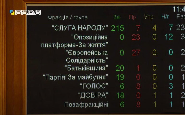 Впівголоса. «Друга половина» партії Голос готує власний політпроект