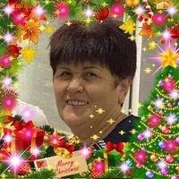 Галина Завада