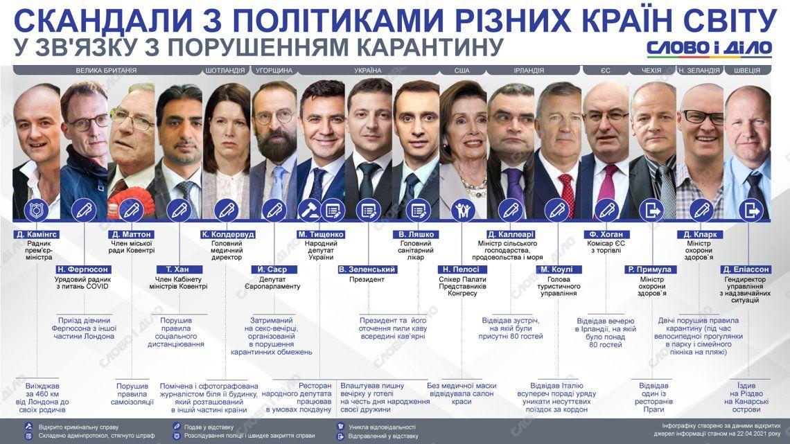 porushennya-karantynu-politykamy_ru_large.jpg