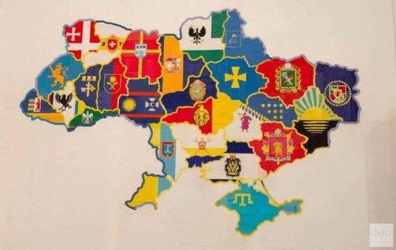 Сценарії для України