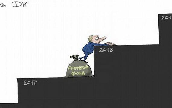Росія без резерву.