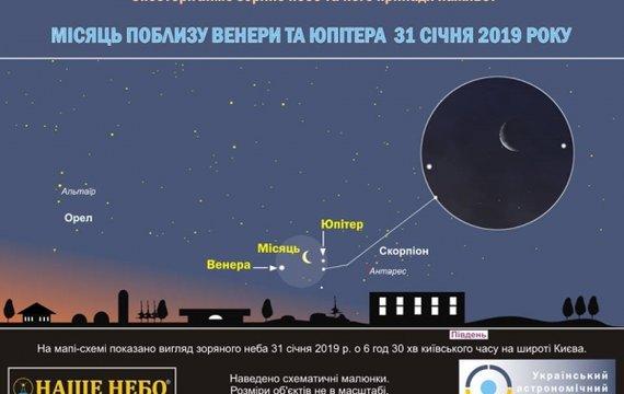 Анонс науково-популярних подій тижня: псевдонаука та зустріч Місяця з Венерою і Юпітером