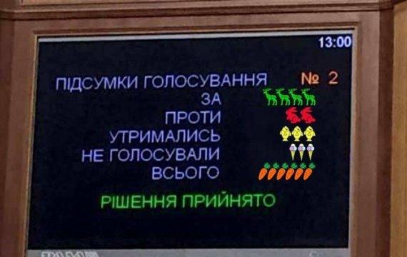 Парламентські комітети штампують позитивні рішення попри висновки експертів