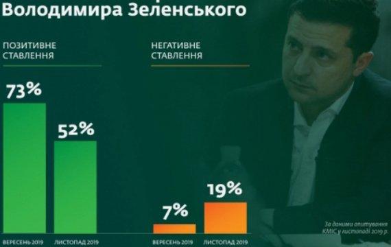 Нас очікує наростання гострої політичної кризи в Україні