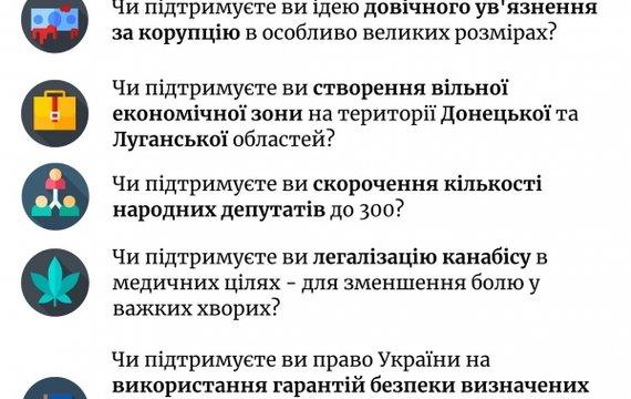 Це що, ті п'ять питань від президента, які він нам не каже? Так таксисти вже все розказали.