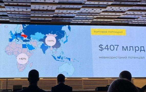 Вектори українського disruption