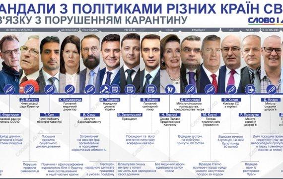 Найважливіші висновки політичного тижня (19-25 квітня 2021 року)