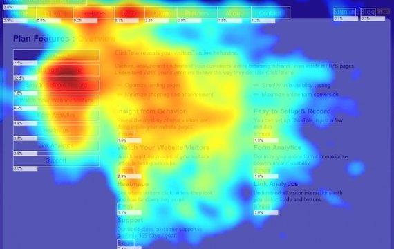 Тепловая карта и для чего она нужна?
