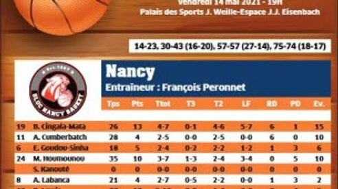 Le SLUC Nancy a réalisé le hold-up parfait face à Denain