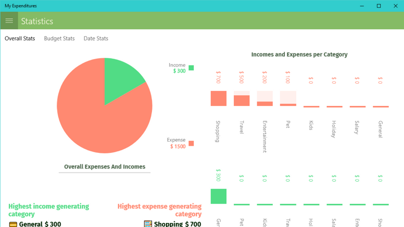 Screenshot for .net mobile app My Expenditures