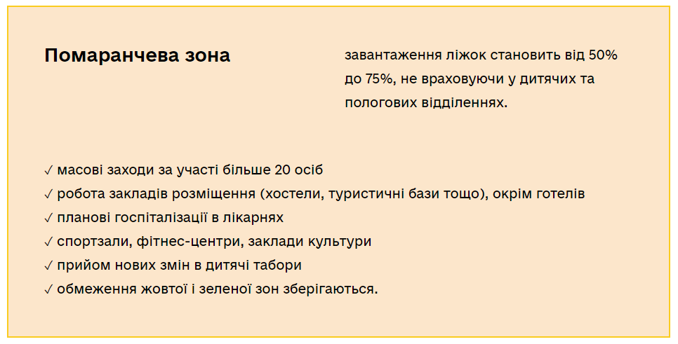 Житомирская область с 5 мая будет «оранжевой»