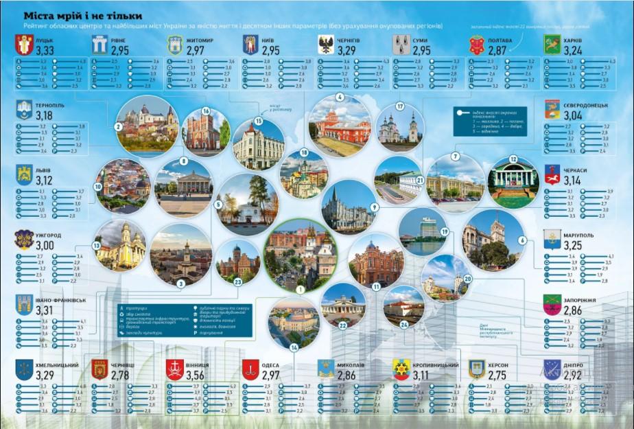 Інфографіка: nv.ua