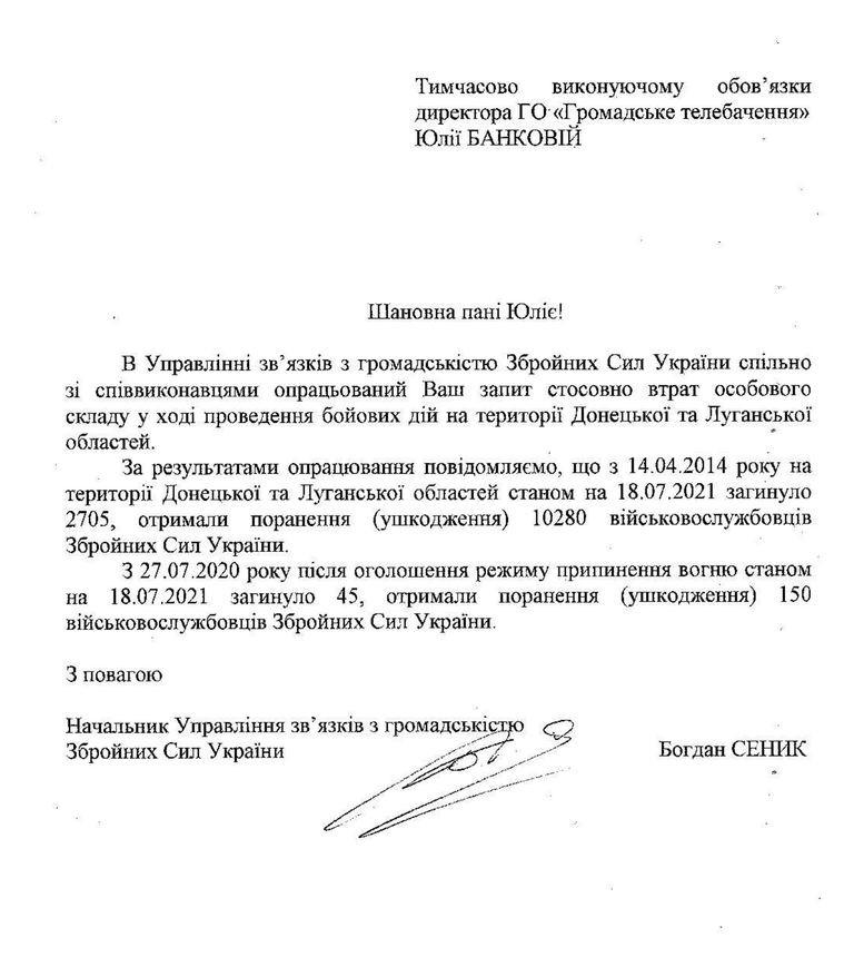 У Збройних Силах назвали кількість військових, які загинули та були поранені на Донбасі за час режиму тиші Фото: hromadske