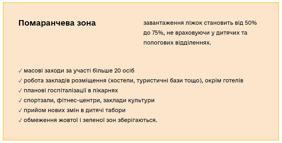 Житомирська область з 5 травня буде «помаранчовою»