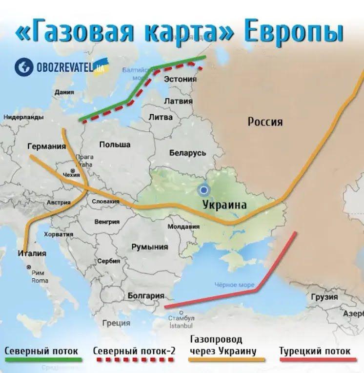 """Проект """"Северного потока-2"""""""