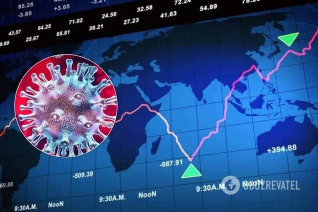 Наслідки коронавірусу