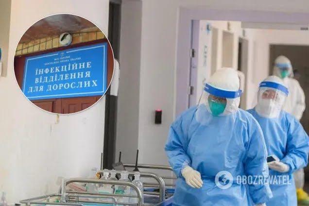 У Рівному у дівчини запідозрили коронавірус