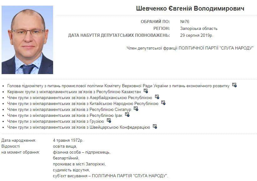 Інформація про народного депутата на сайті Ради