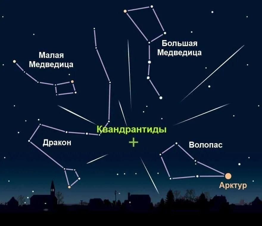 Квадрантиды: карта ночного неба