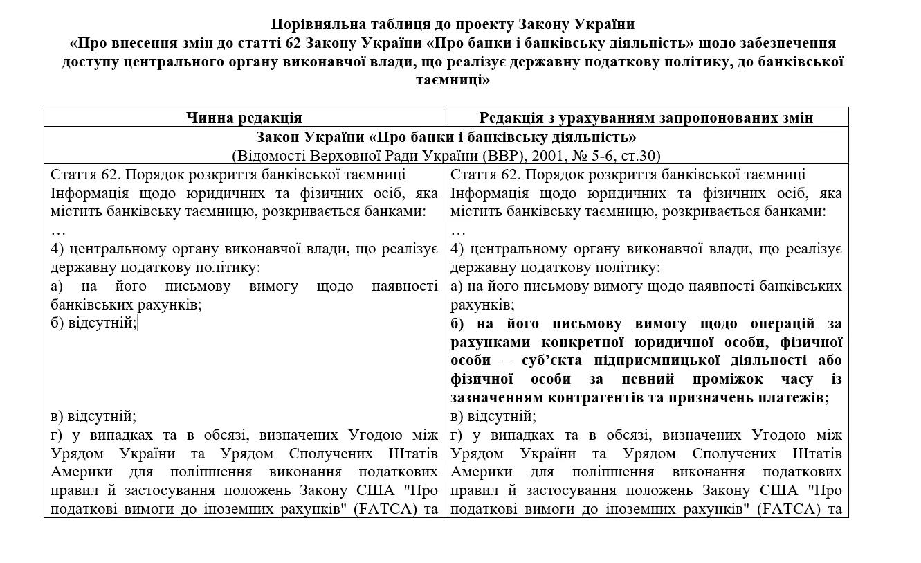 Законопроєкт Дар'ї Володіної