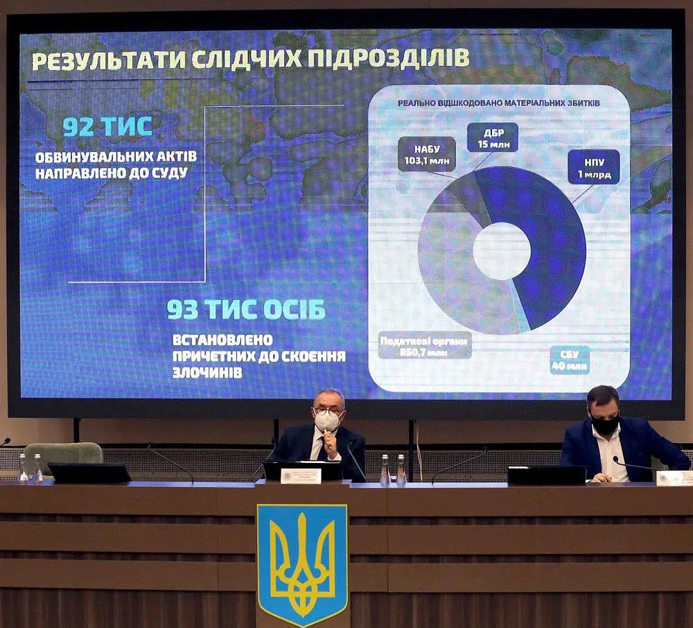 Отчет о работе МВД в 2020 году