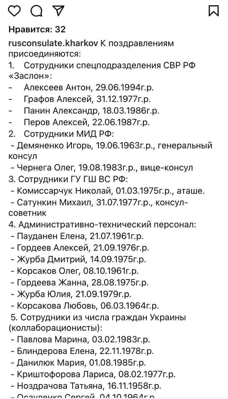 Список сотрудников ФСБ.