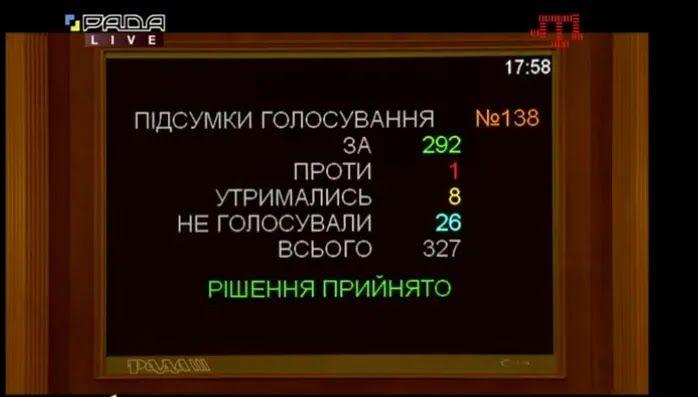 Степанова уволили с поста главы Минздрава