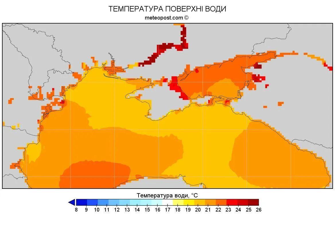 Температура води