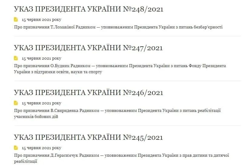 Указы президента от 15 июня