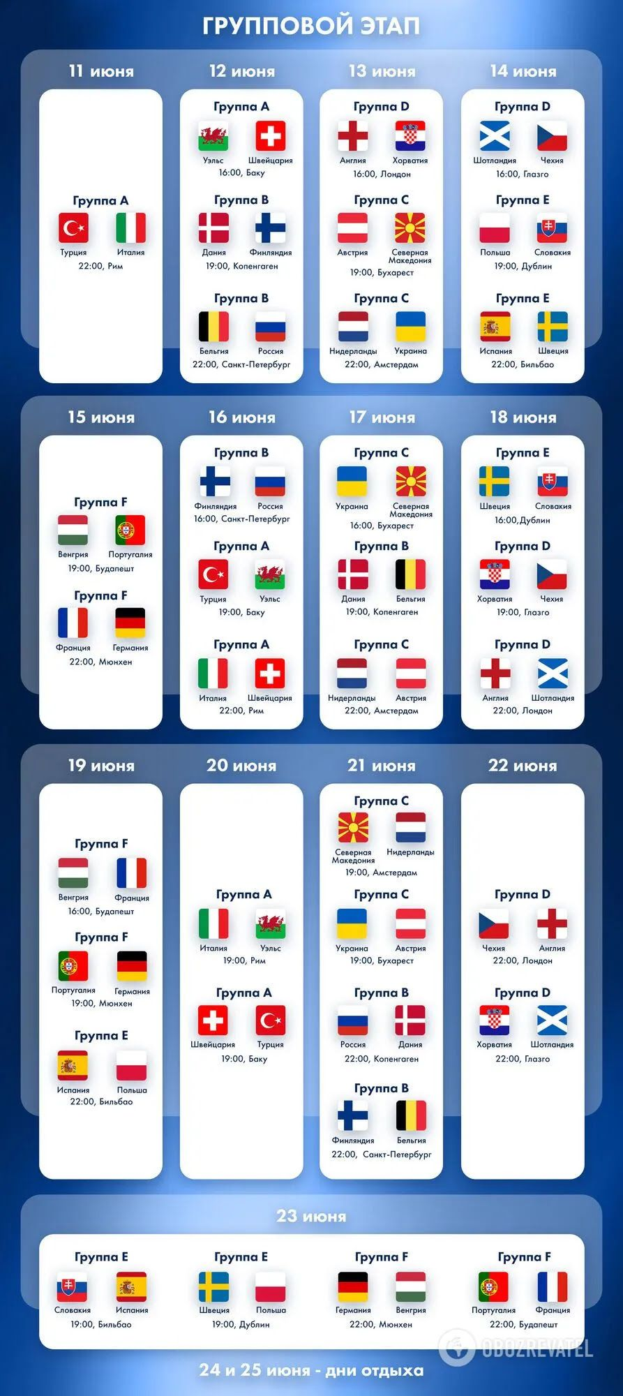 Розклад групового етапу Євро-2020.