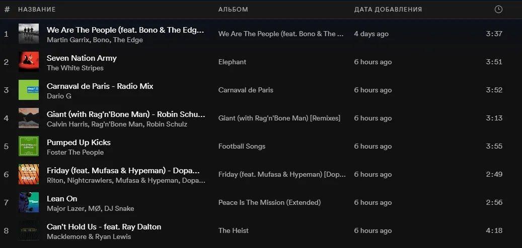 Список пісень