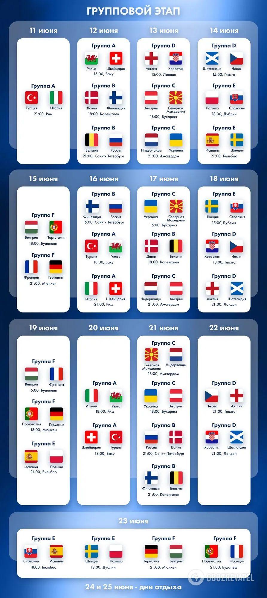 Расписание Евро-2020.