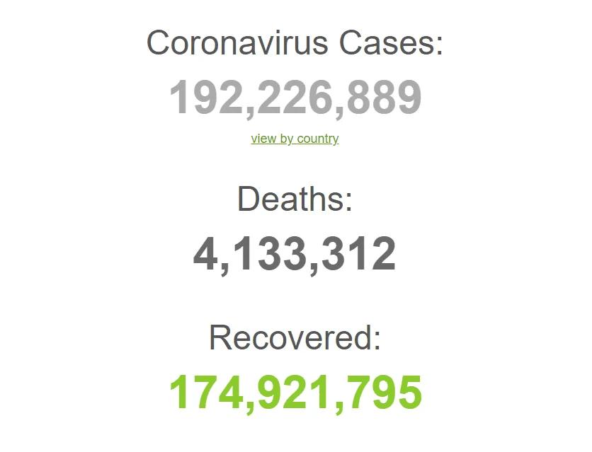 С начала пандемии умерли 4,1 млн человек.