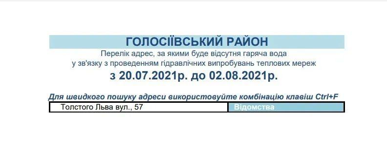 Голосіївський район.
