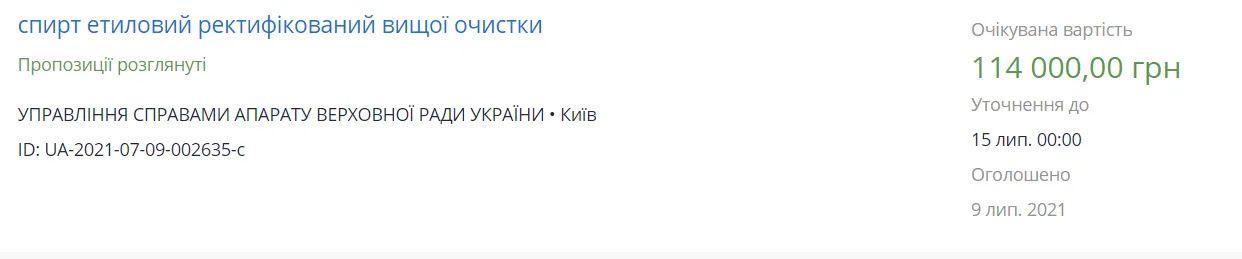 Депутатам закупили спирт на 114 тис.