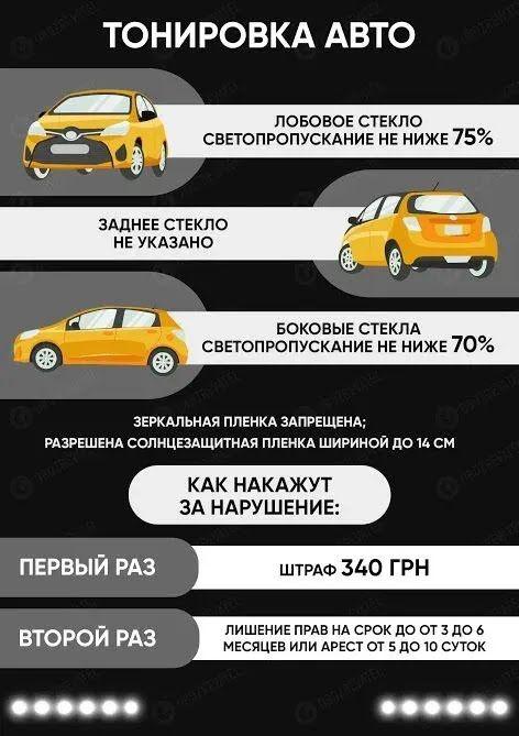 Как нельзя тонировать авто в Украине