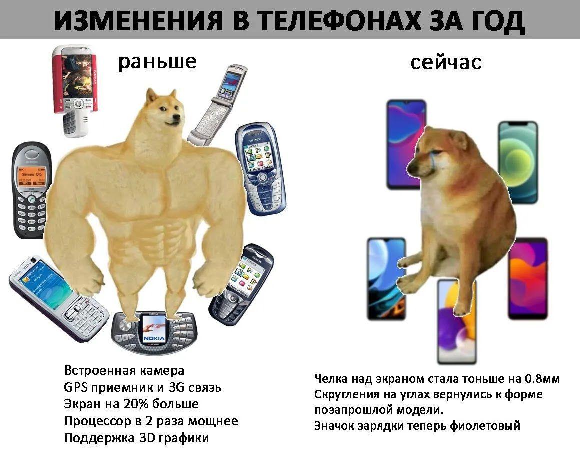 Мем про телефони раніше і зараз